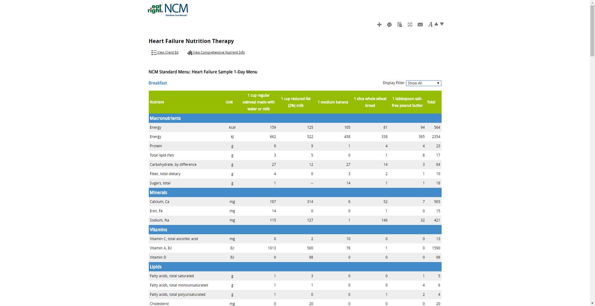 Dietitian Manual Countax E36 Wiring Diagram Array 2017 Ncm Update Nutrition Care Rh Nutritioncaremanual Org